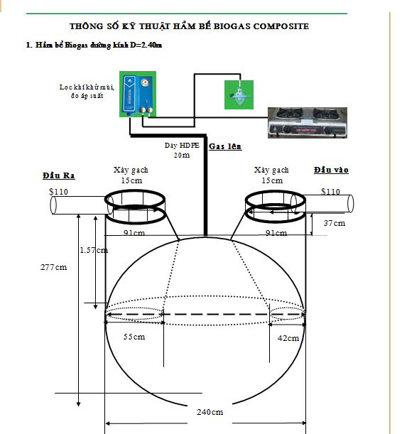 Kích thước hầm biogas composite