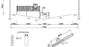 Bản vẽ thiết kế hầm biogas