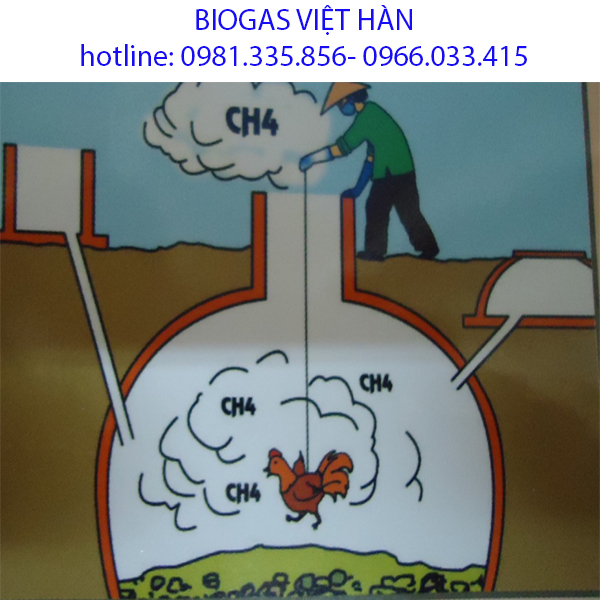 Biogas bị tắc